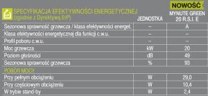 dane techniczne mynute green 20 rsi
